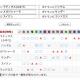 【ポケモンサンムーン】パーティ相性チェッカー【相性補完】